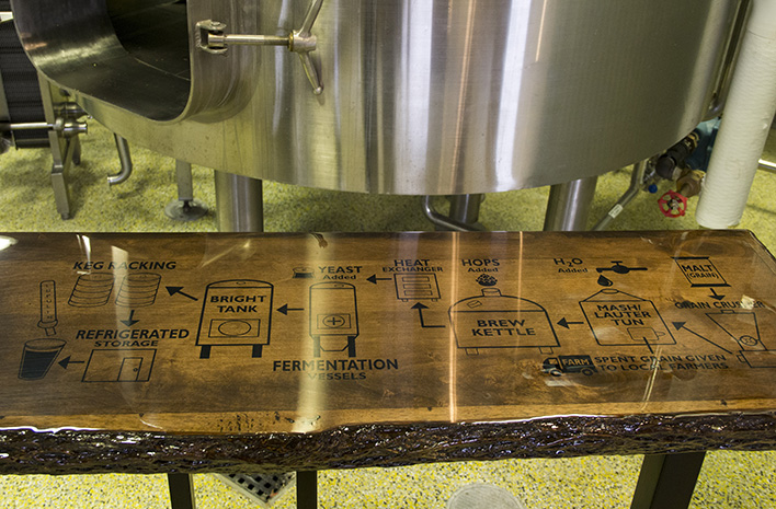 In the brewhouse Lupulin Brewing