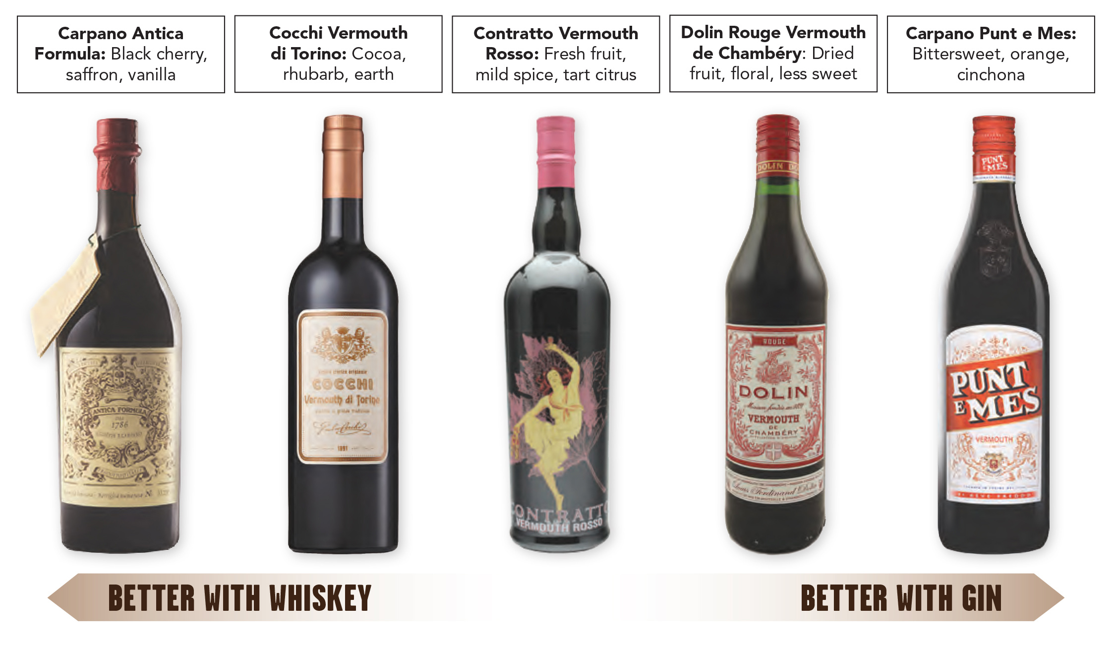 Vermouth Scale2